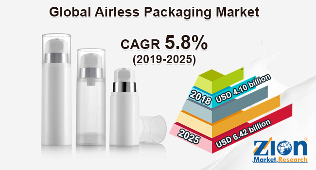 Global Airless Packaging Market