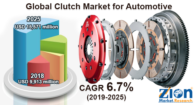 Global Clutch Market for Automotive