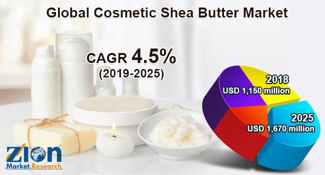 Global Cosmetic Shea Butter Market
