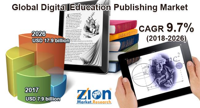 Global Digital Education Publishing Market