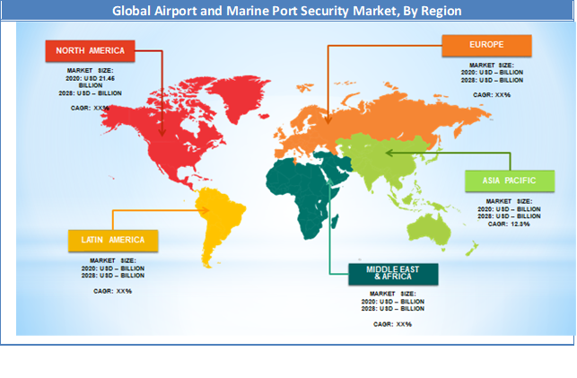 Global Airport and Marine Port Security Market Regional Analysis