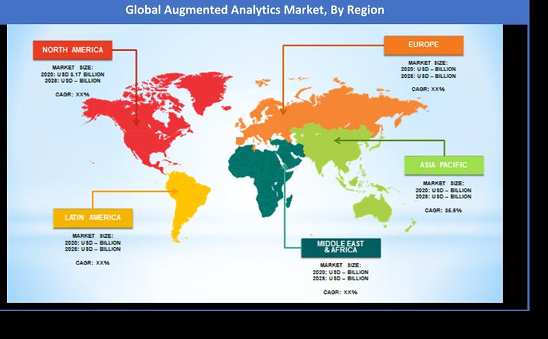 Global Augmented Analytics Market Regional Analysis
