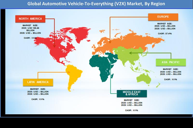 Global Automotive Vehicle-To-Everything (V2X) Market Regional Analysis