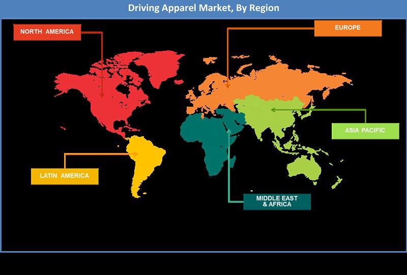 Global Driving Apparel Market Regional Analysis