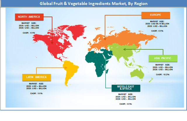 Global Fruit & Vegetable Ingredients Market Regional Analysis