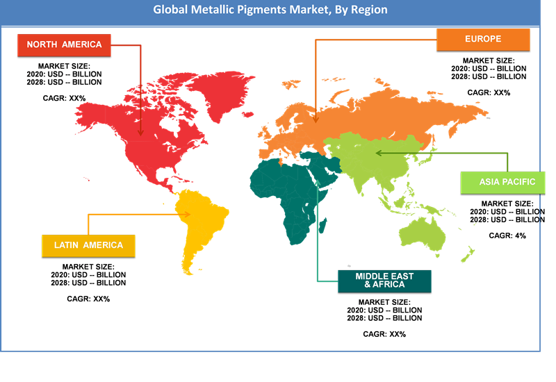 Global Metallic Pigments Market Regional Analysis