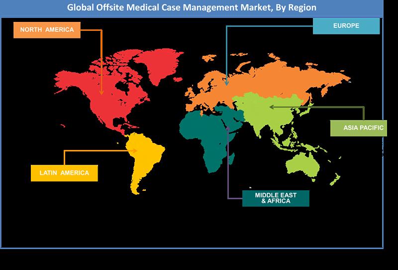 Global Offsite Medical Case Management Market Regional Analysis