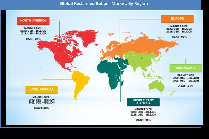 Global Reclaimed Rubber Market Regional Analysis