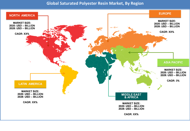Global Saturated Polyester Resin Market Regional Analysis