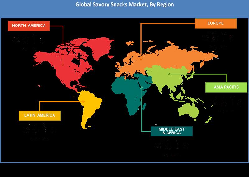 Global Savory Snacks Market Regional Analysis