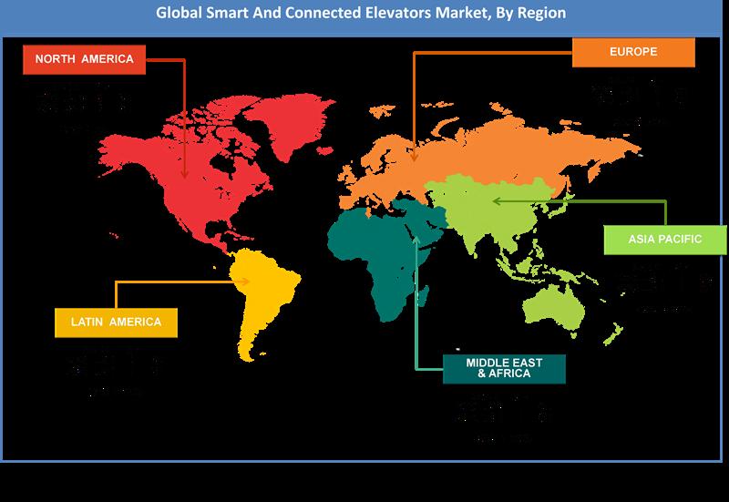 Global Smart Connected Elevators Elevators Control System Market Regional Analysis