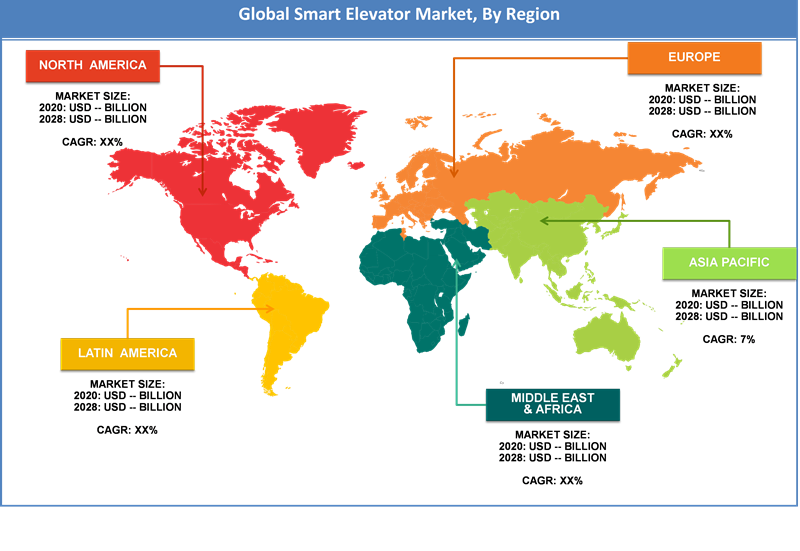 Global Smart Elevator Market Regional Analysis