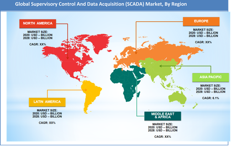 Global Supervisory Control and Data Acquisition Market Regional Analysis
