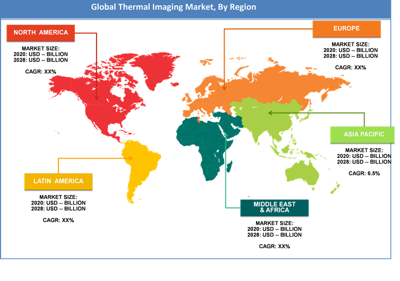 Global Thermal Imaging Market Regional Analysis