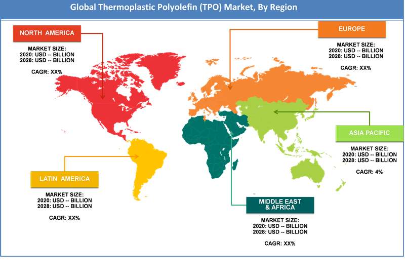 Global Thermoplastic Polyolefin Market Regional Analysis