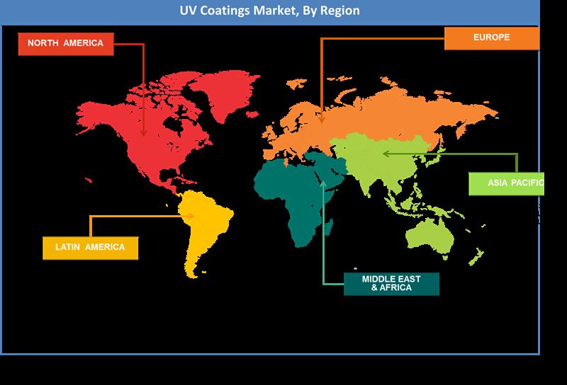 Global UV Coatings Market Regional Analysis