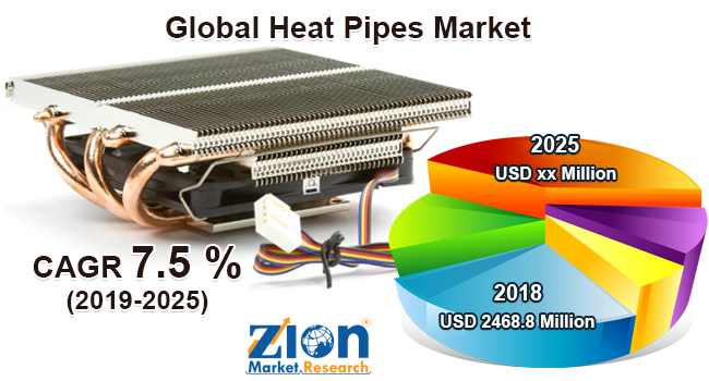 Global Heat Pipes Market