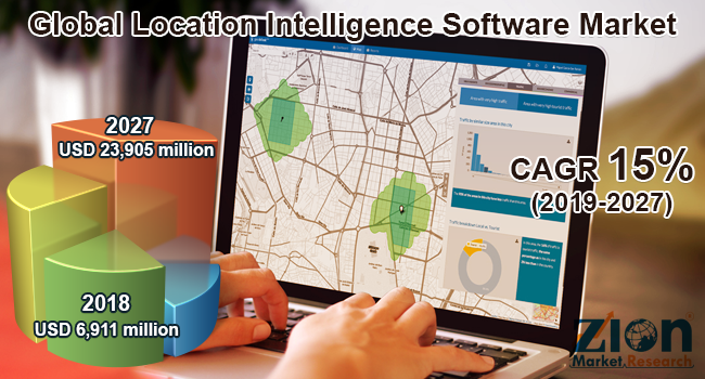 Global Location Intelligence Software Market