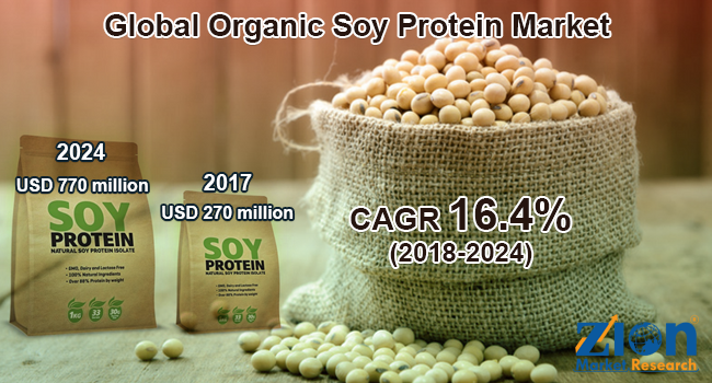 Global Organic Soy Protein Market