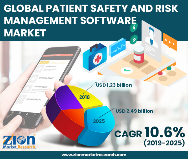 Patient-Safety-and-Risk-Management-Software-Market