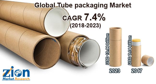 Global Tube Packaging Market