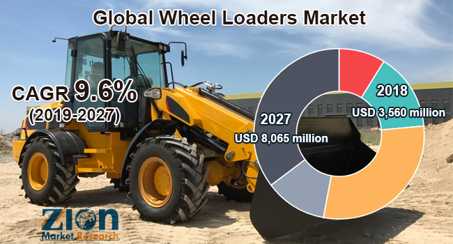 Global Wheel Loaders Market